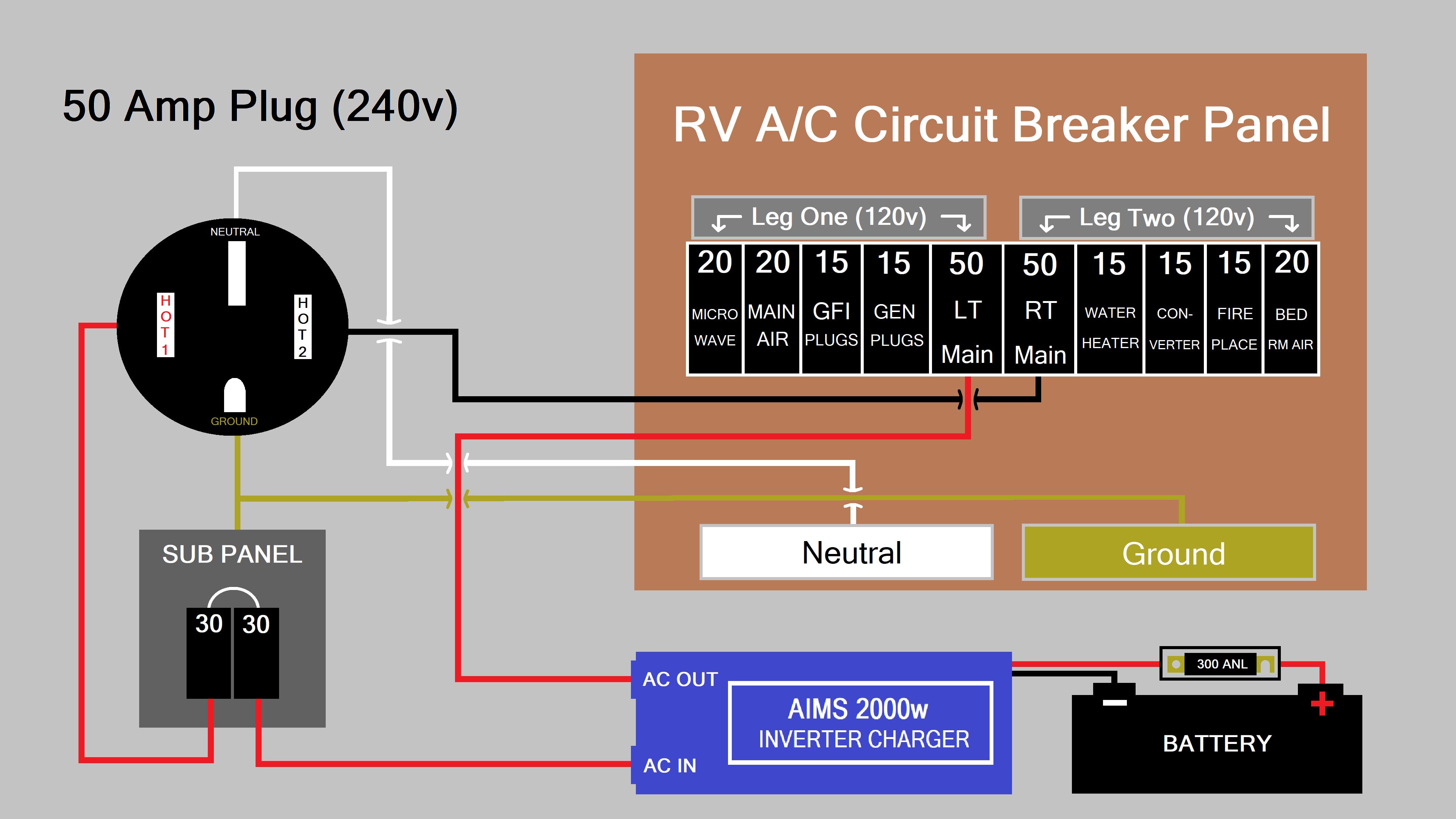 Rv Off Grid Set Up Wiring Diagram On 12 Volt For Solar Panel System